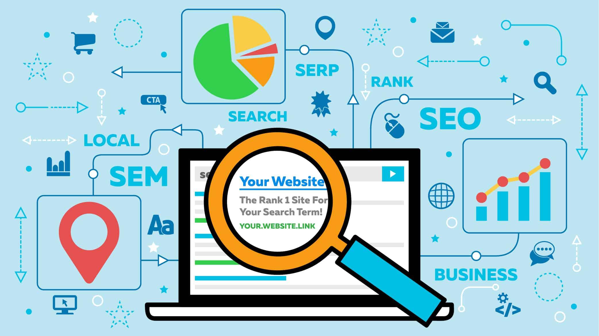 Law Firm SEO - Acumen Legal Marketing